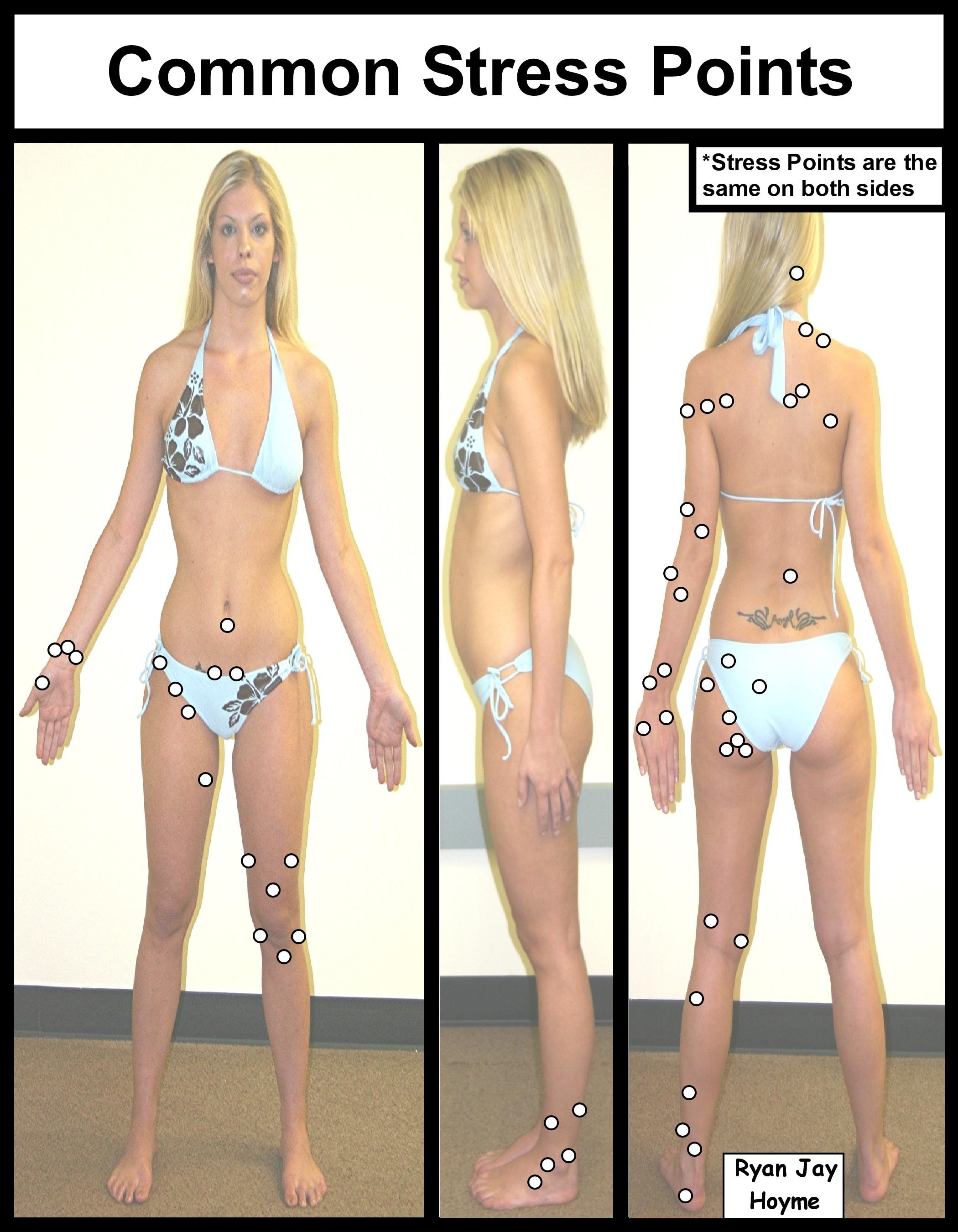 Deep Tissue Massage Trigger Point Therapy Massage